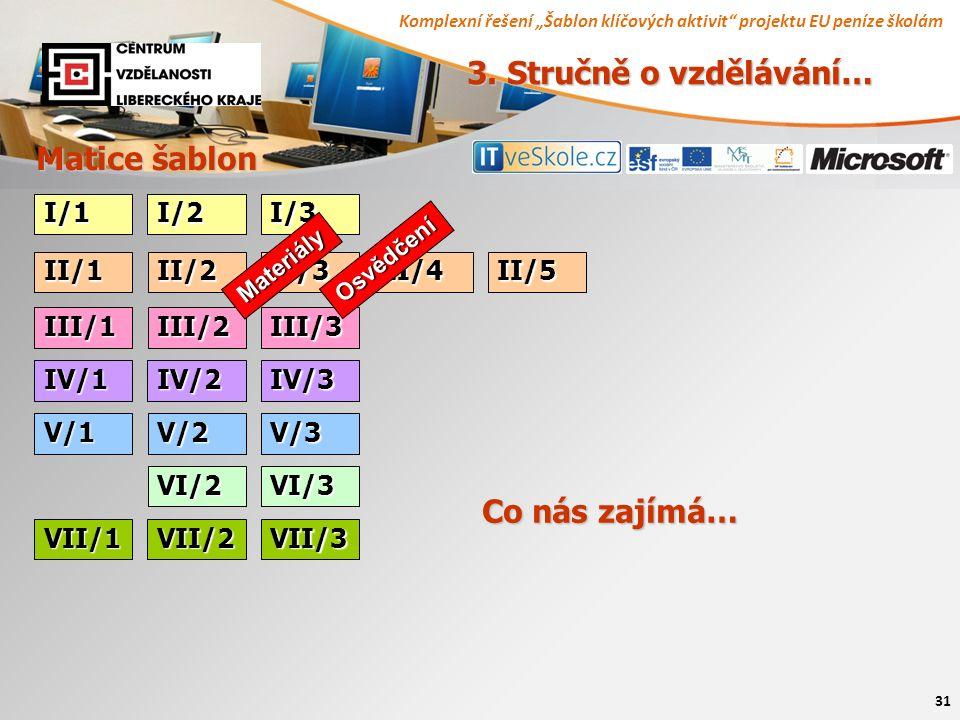 """Komplexní řešení """"Šablon klíčových aktivit"""" projektu EU peníze školám 31 Matice šablon I/1 3. Stručně o vzdělávání… I/2I/3 II/1II/2II/3II/4II/5 III/1I"""