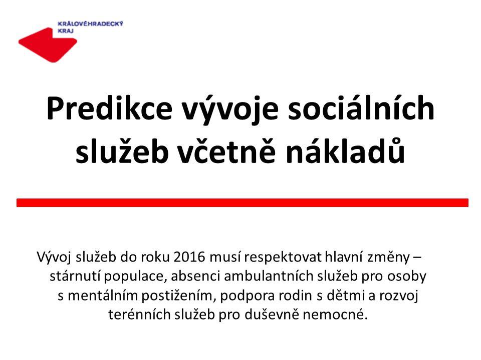 Predikce vývoje sociálních služeb včetně nákladů Vývoj služeb do roku 2016 musí respektovat hlavní změny – stárnutí populace, absenci ambulantních slu