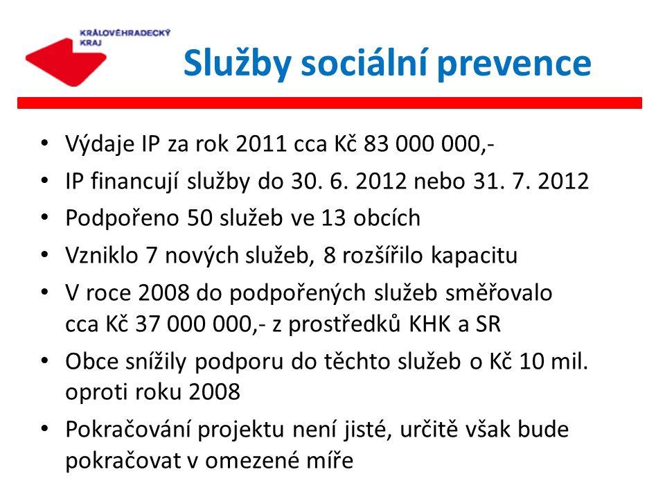 Služby sociální prevence Výdaje IP za rok 2011 cca Kč 83 000 000,- IP financují služby do 30. 6. 2012 nebo 31. 7. 2012 Podpořeno 50 služeb ve 13 obcíc