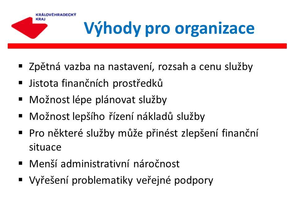 Služby sociální prevence Výdaje IP za rok 2011 cca Kč 83 000 000,- IP financují služby do 30.