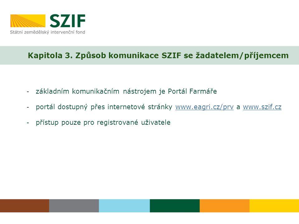 Portál farmáře SZIF