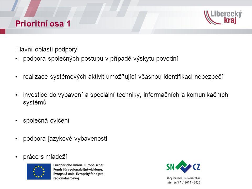 Prioritní osa 1 Hlavní oblasti podpory podpora společných postupů v případě výskytu povodní realizace systémových aktivit umožňující včasnou identifik