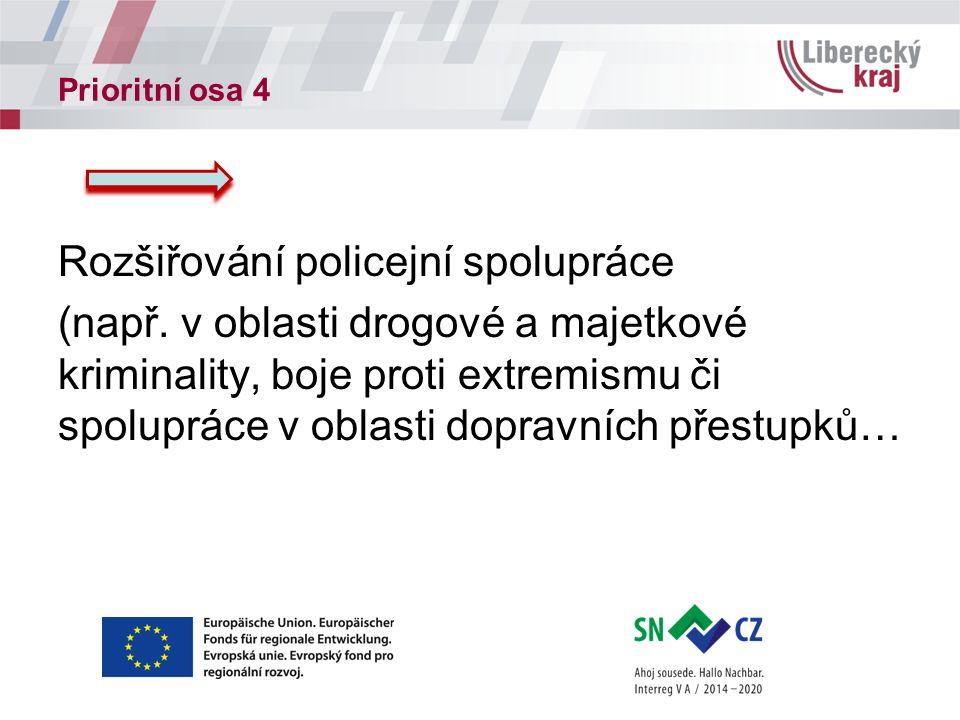 Prioritní osa 4 Rozšiřování policejní spolupráce (např. v oblasti drogové a majetkové kriminality, boje proti extremismu či spolupráce v oblasti dopra