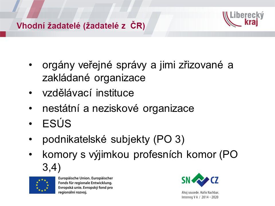 Vhodní žadatelé (žadatelé z ČR) orgány veřejné správy a jimi zřizované a zakládané organizace vzdělávací instituce nestátní a neziskové organizace ESÚS podnikatelské subjekty (PO 3) komory s výjimkou profesních komor (PO 3,4)