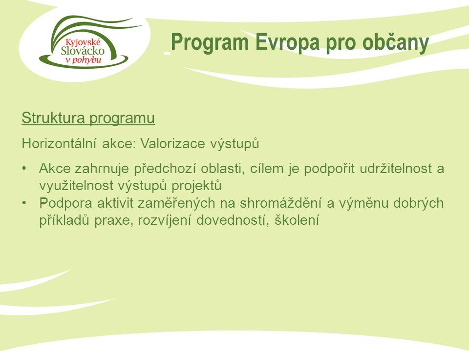 Program Evropa pro občany Struktura programu Horizontální akce: Valorizace výstupů Akce zahrnuje předchozí oblasti, cílem je podpořit udržitelnost a využitelnost výstupů projektů Podpora aktivit zaměřených na shromáždění a výměnu dobrých příkladů praxe, rozvíjení dovedností, školení