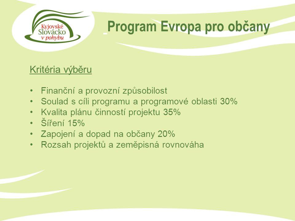 Program Evropa pro občany Kritéria výběru Finanční a provozní způsobilost Soulad s cíli programu a programové oblasti 30% Kvalita plánu činností projektu 35% Šíření 15% Zapojení a dopad na občany 20% Rozsah projektů a zeměpisná rovnováha