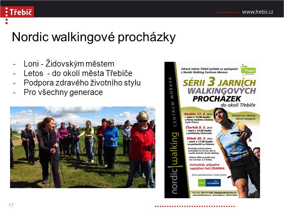 Nordic walkingové procházky -Loni - Židovským městem -Letos - do okolí města Třebíče -Podpora zdravého životního stylu -Pro všechny generace 17