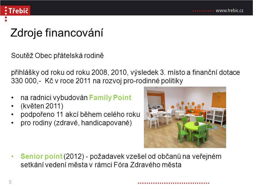 Zdroje financování Soutěž Obec přátelská rodině přihlášky od roku od roku 2008, 2010, výsledek 3.