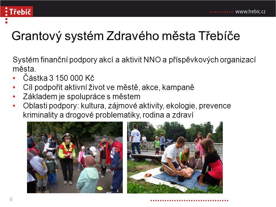Grantový systém Zdravého města Třebíče Systém finanční podpory akcí a aktivit NNO a příspěvkových organizací města.