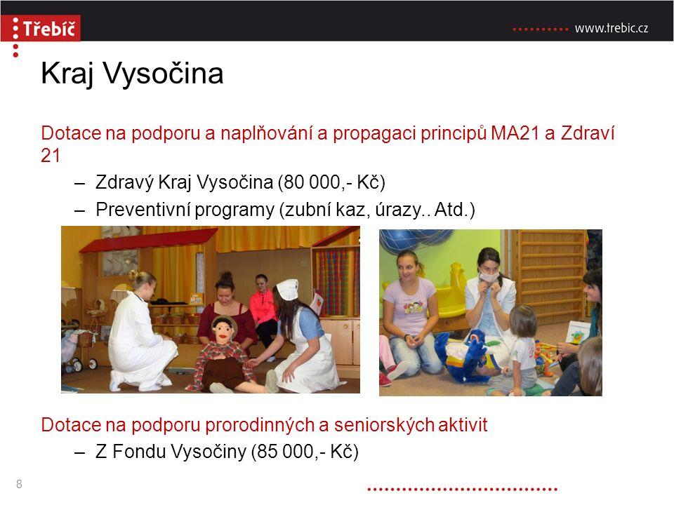 Den seniorů (1.10. 2013) -Ve spolupráci s o. p. s.