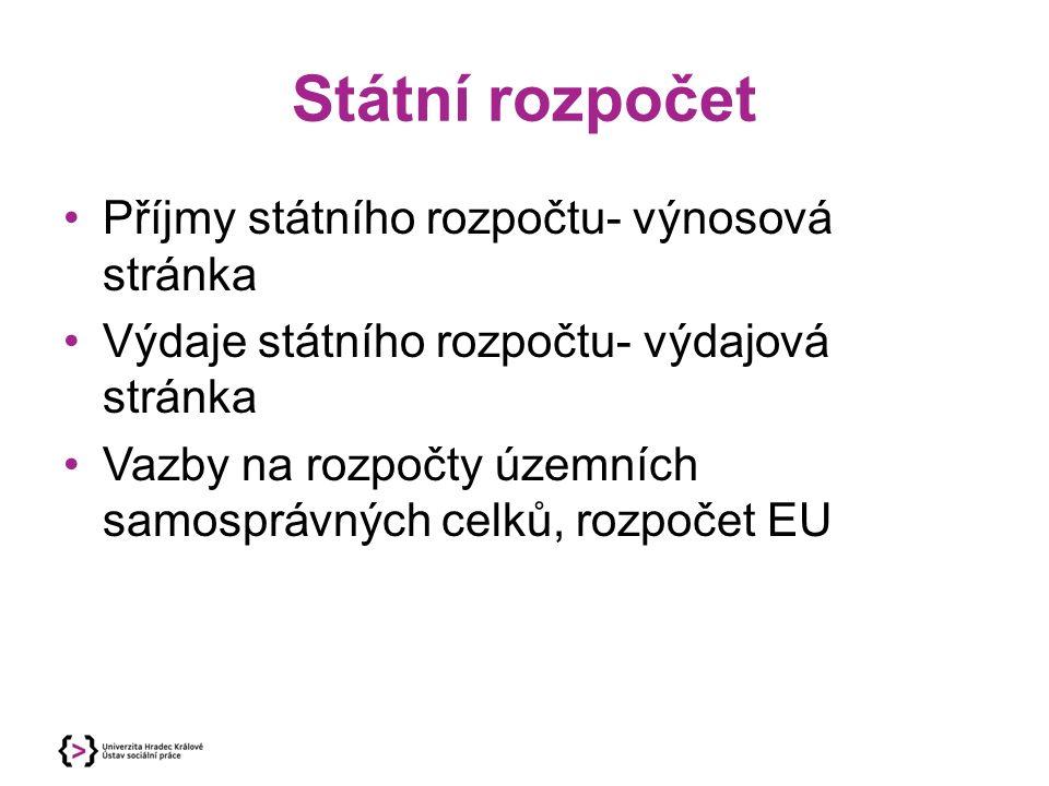 Státní rozpočet Příjmy státního rozpočtu- výnosová stránka Výdaje státního rozpočtu- výdajová stránka Vazby na rozpočty územních samosprávných celků, rozpočet EU