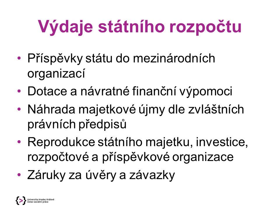 Rozpočtový proces Zakotven v zákoně 218/2000 Sb., čl.42 Ústavy Postup sestavování, projednávání, schvalování, plnění a kontroly rozpočtu Dlouhodobý výhled- 10- 15 let Střednědobý výhled- 3-5 let Krátkodobý rozpočet- konkrétní na 1 rok, schvaluje se samostatným zákonem tak, aby nabyl účinnosti k 1.