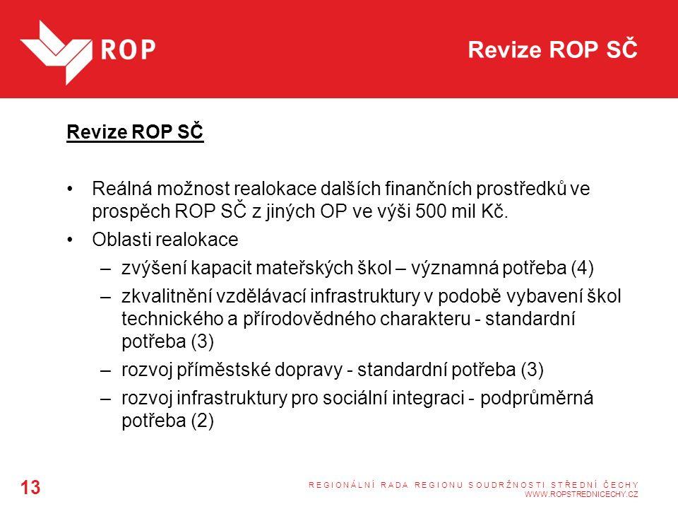 Revize ROP SČ Reálná možnost realokace dalších finančních prostředků ve prospěch ROP SČ z jiných OP ve výši 500 mil Kč.