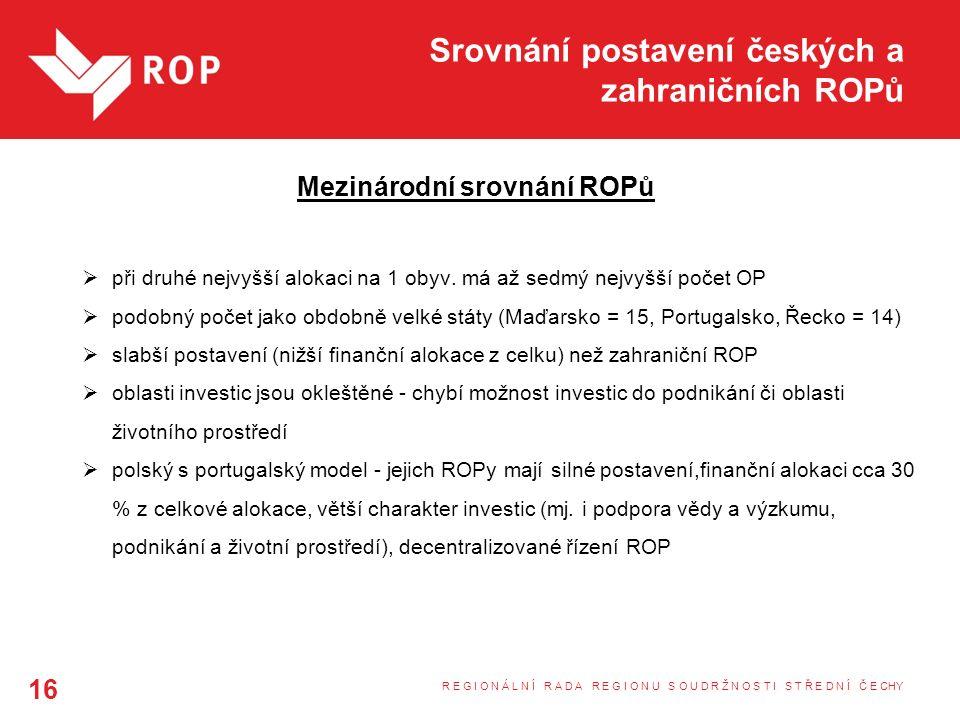Srovnání postavení českých a zahraničních ROPů Mezinárodní srovnání ROPů  při druhé nejvyšší alokaci na 1 obyv.