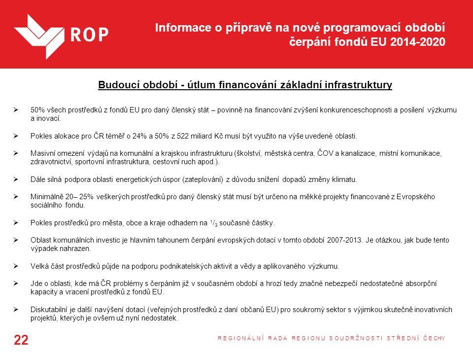 Informace o přípravě na nové programovací období čerpání fondů EU 2014-2020 Budoucí období - útlum financování základní infrastruktury  50% všech prostředků z fondů EU pro daný členský stát – povinně na financování zvýšení konkurenceschopnosti a posílení výzkumu a inovací.