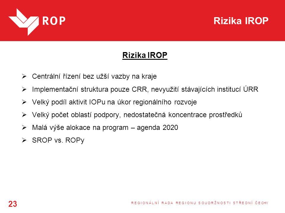 Rizika IROP  Centrální řízení bez užší vazby na kraje  Implementační struktura pouze CRR, nevyužití stávajících institucí ÚRR  Velký podíl aktivit IOPu na úkor regionálního rozvoje  Velký počet oblastí podpory, nedostatečná koncentrace prostředků  Malá výše alokace na program – agenda 2020  SROP vs.