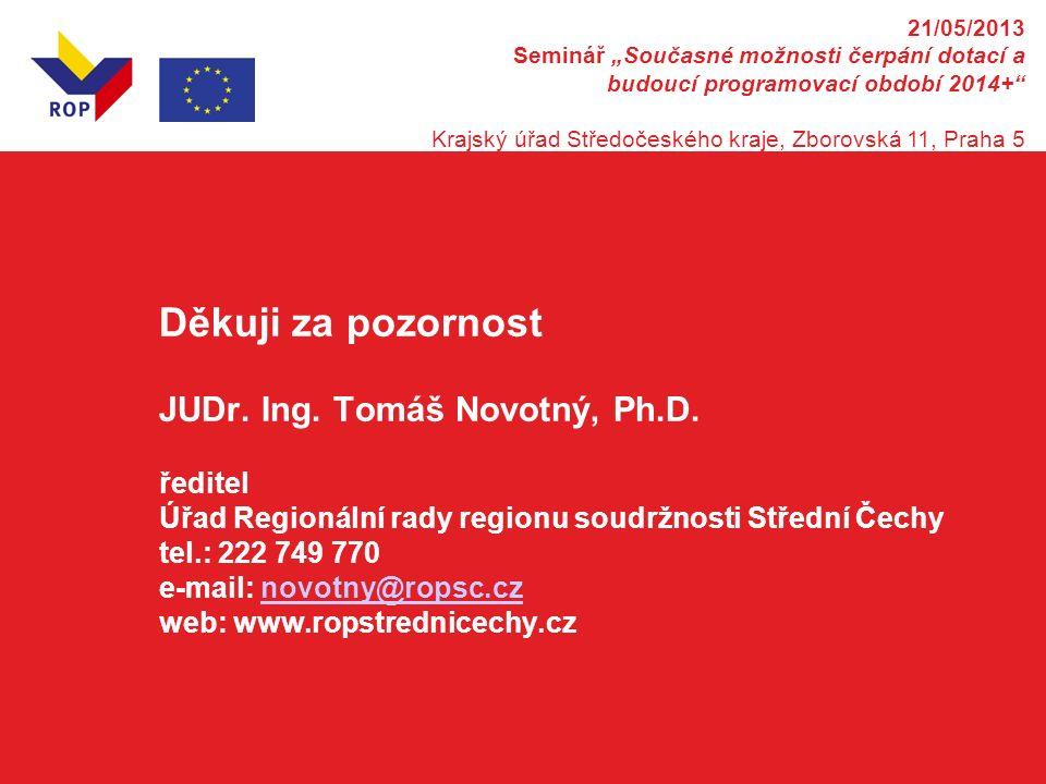 Děkuji za pozornost JUDr.Ing. Tomáš Novotný, Ph.D.