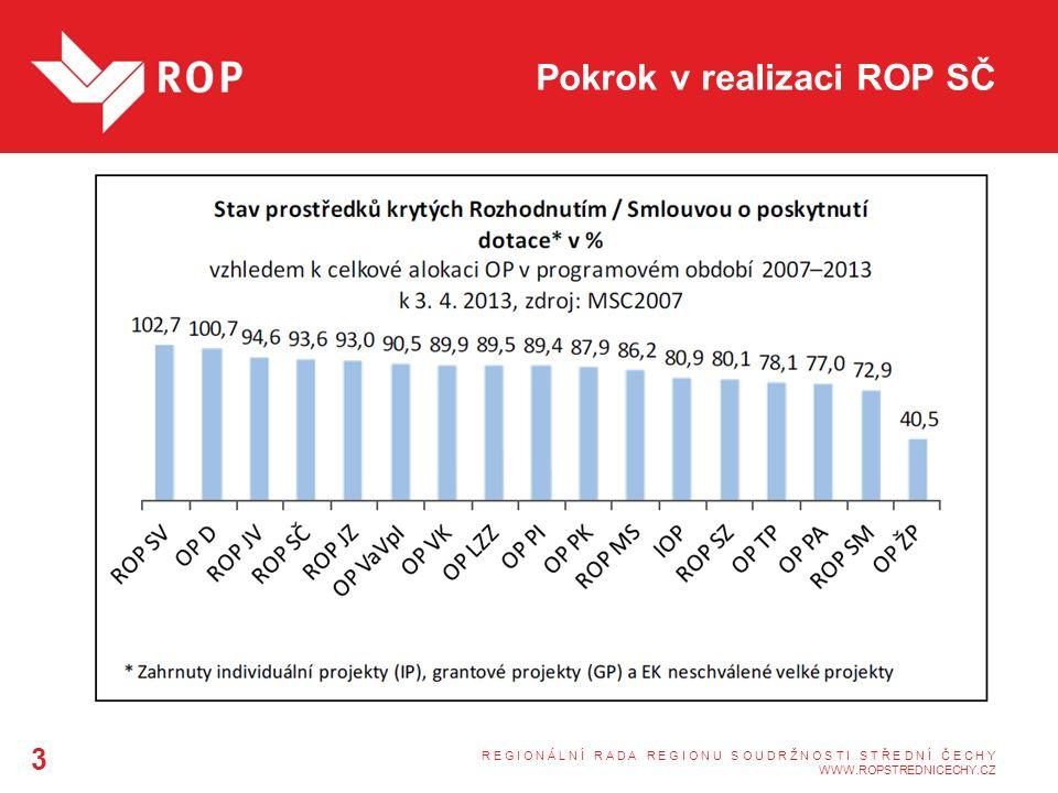 Zkušenosti s čerpáním v období 2007-2013 Problémy současného období  nepružnost v přesunech mezi operačními programy  neexistence společných pravidel čerpání (smlouvy, pokyny pro žadatele)  centrální versus regionální úroveň (rivalita)  vysoký podíl prostředků z ESF  riziko vracení rozsáhlých prostředků (pozdní reakce na problémy s čerpáním)  malý důraz na absorpční kapacitu a velká škála podporovaných oblastí  velké množství kontrol různých subjektů  snaha vyhnout se řešení problémů jednotlivých projektů  korekce operačních programů, dopady na státní rozpočet R E G I O N Á L N Í R A D A R E G I O N U S O U D R Ž N O S T I S T Ř E D N Í Č E CHY 14