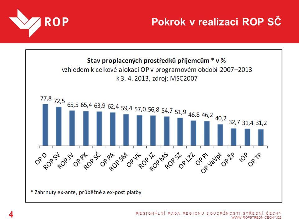 Nové programovací období čerpání fondů EU 2014-2020 Rušení Regionálních operačních programů (ROPů)  politické rozhodnutí  většina členských států spravuje fondy EU na regionální a nikoliv centrální úrovni  ROPy mají nejlepší výsledky čerpání v období 2007-2013 a budou vracet minimum prostředků  argument počtu operačních programů byl nesprávný, protože řada zemí (např.