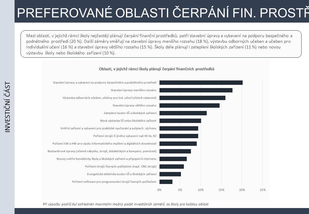 PREFEROVANÉ OBLASTI ČERPÁNÍ FIN.