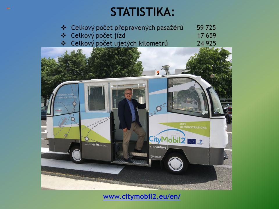 www.citymobil2.eu/en/ STATISTIKA:  Celkový počet přepravených pasažérů 59 725  Celkový počet jízd 17 659  Celkový počet ujetých kilometrů 24 925