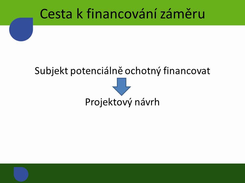 Cesta k financování záměru Subjekt potenciálně ochotný financovat Projektový návrh