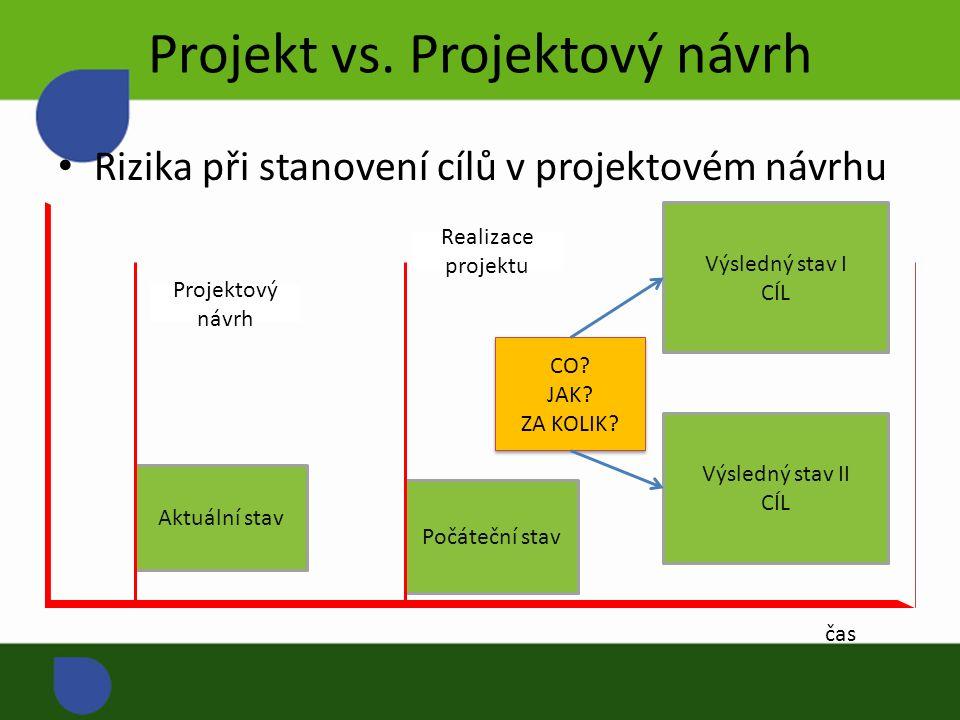 Projekt vs.