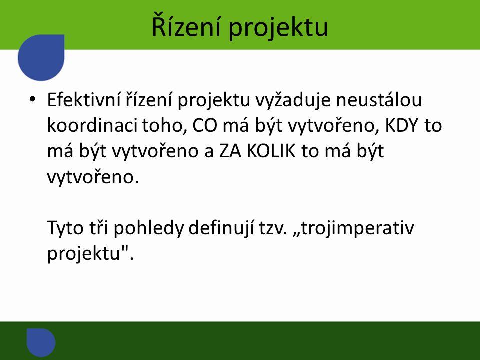Řízení projektu Efektivní řízení projektu vyžaduje neustálou koordinaci toho, CO má být vytvořeno, KDY to má být vytvořeno a ZA KOLIK to má být vytvořeno.