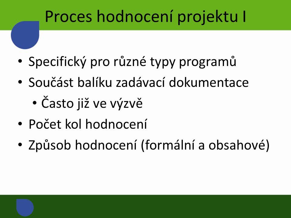 Proces hodnocení projektu I Specifický pro různé typy programů Součást balíku zadávací dokumentace Často již ve výzvě Počet kol hodnocení Způsob hodnocení (formální a obsahové)