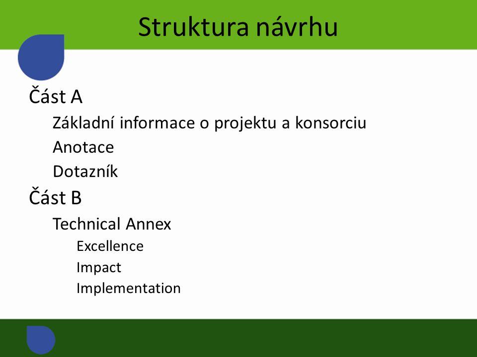 Struktura návrhu Část A Základní informace o projektu a konsorciu Anotace Dotazník Část B Technical Annex Excellence Impact Implementation