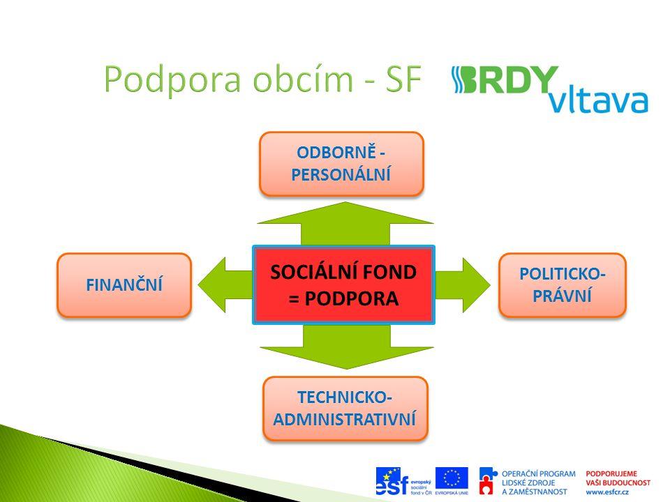 SOCIÁLNÍ FOND = PODPORA POLITICKO- PRÁVNÍ TECHNICKO- ADMINISTRATIVNÍ FINANČNÍ ODBORNĚ - PERSONÁLNÍ