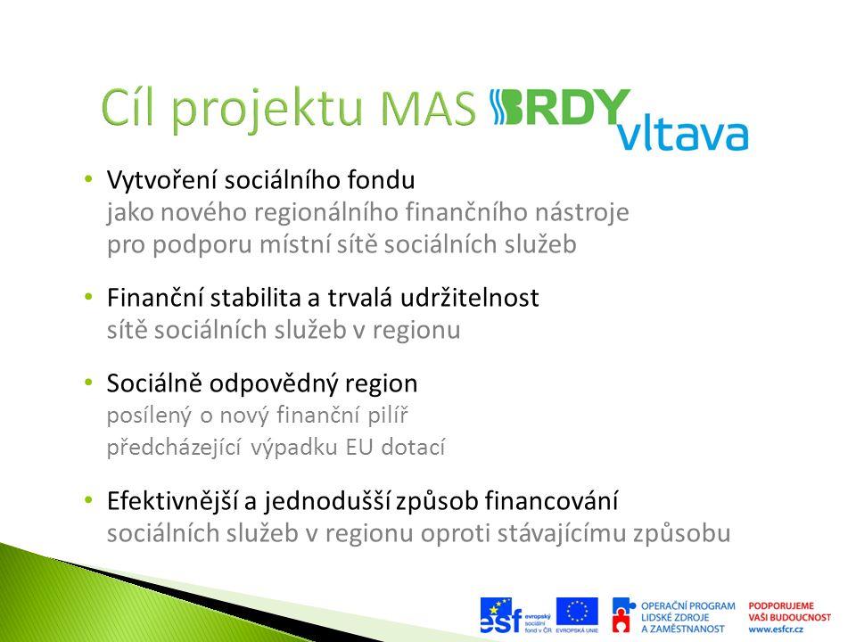 Vytvoření sociálního fondu jako nového regionálního finančního nástroje pro podporu místní sítě sociálních služeb Finanční stabilita a trvalá udržitel