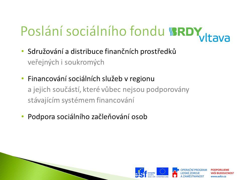 Sdružování a distribuce finančních prostředků veřejných i soukromých Financování sociálních služeb v regionu a jejich součástí, které vůbec nejsou pod