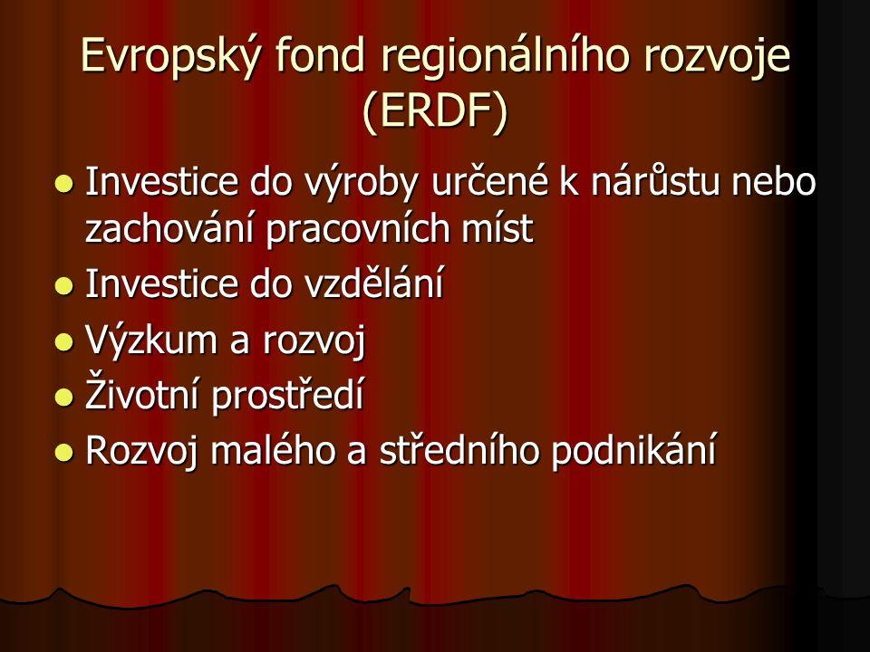 Evropský fond regionálního rozvoje (ERDF) Investice do výroby určené k nárůstu nebo zachování pracovních míst Investice do výroby určené k nárůstu nebo zachování pracovních míst Investice do vzdělání Investice do vzdělání Výzkum a rozvoj Výzkum a rozvoj Životní prostředí Životní prostředí Rozvoj malého a středního podnikání Rozvoj malého a středního podnikání