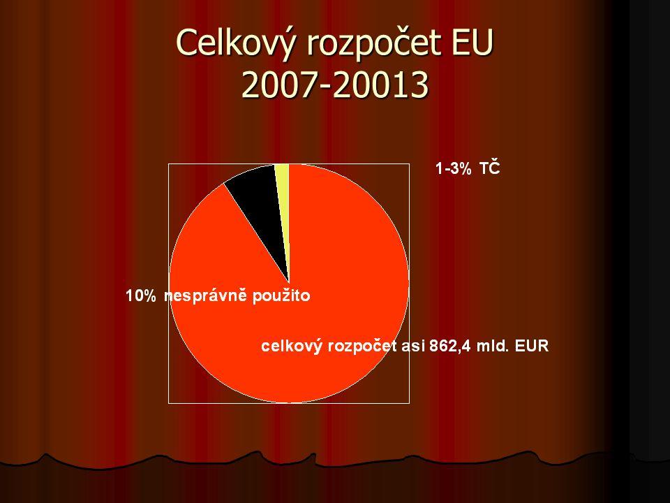 Celkový rozpočet EU 2007-20013