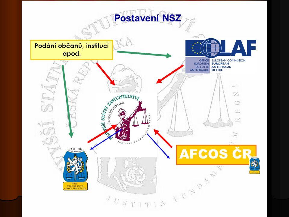 Postavení NSZ AFCOS ČR Podání občanů, institucí apod.