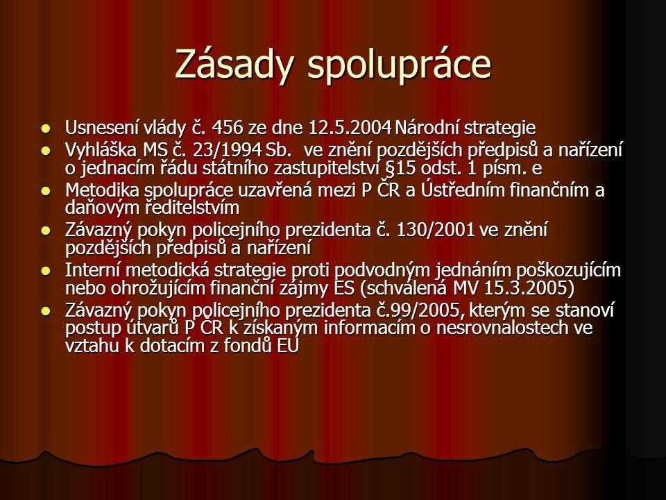 Zásady spolupráce Usnesení vlády č. 456 ze dne 12.5.2004 Národní strategie Usnesení vlády č.