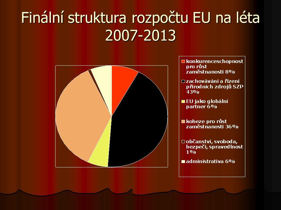 Finální struktura rozpočtu EU na léta 2007-2013