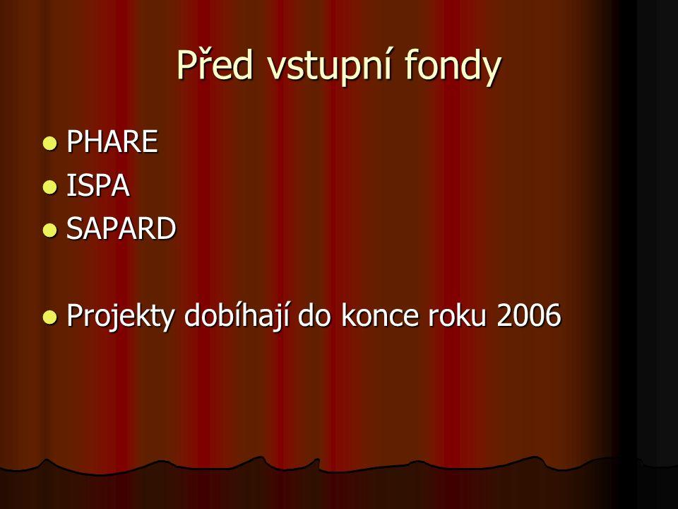 Před vstupní fondy PHARE PHARE ISPA ISPA SAPARD SAPARD Projekty dobíhají do konce roku 2006 Projekty dobíhají do konce roku 2006