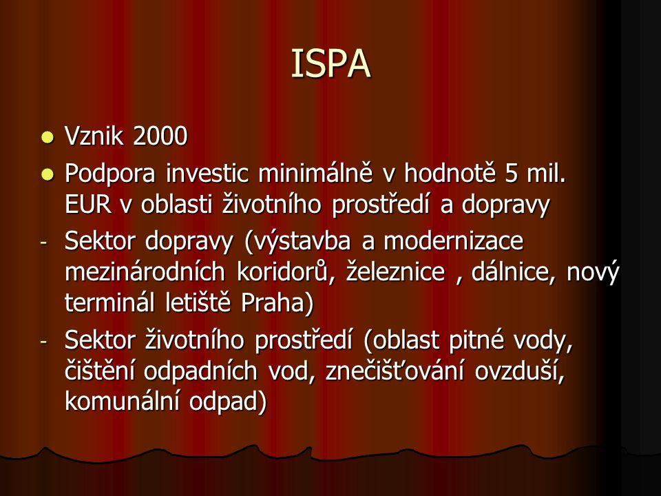 ISPA Vznik 2000 Vznik 2000 Podpora investic minimálně v hodnotě 5 mil.