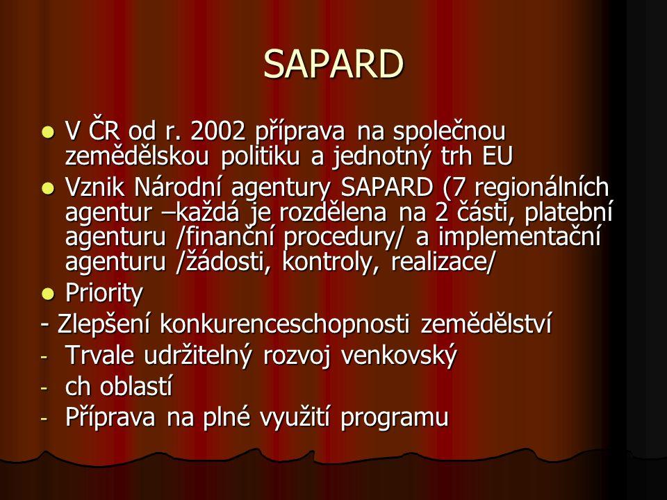 SAPARD V ČR od r. 2002 příprava na společnou zemědělskou politiku a jednotný trh EU V ČR od r.