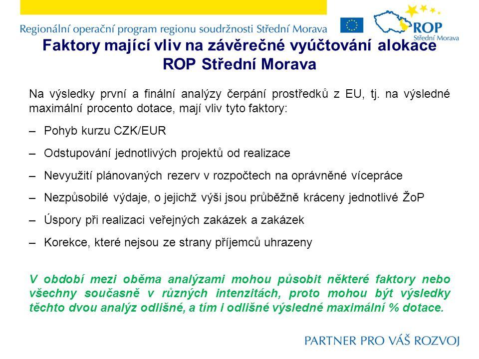 Faktory mající vliv na závěrečné vyúčtování alokace ROP Střední Morava Na výsledky první a finální analýzy čerpání prostředků z EU, tj. na výsledné ma