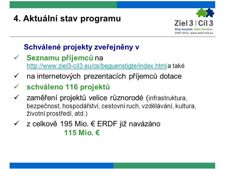 4. Aktuální stav programu Schválené projekty zveřejněny v Seznamu příjemců na http://www.ziel3-cil3.eu/cs/beguenstigte/index.html a také http://www.zi