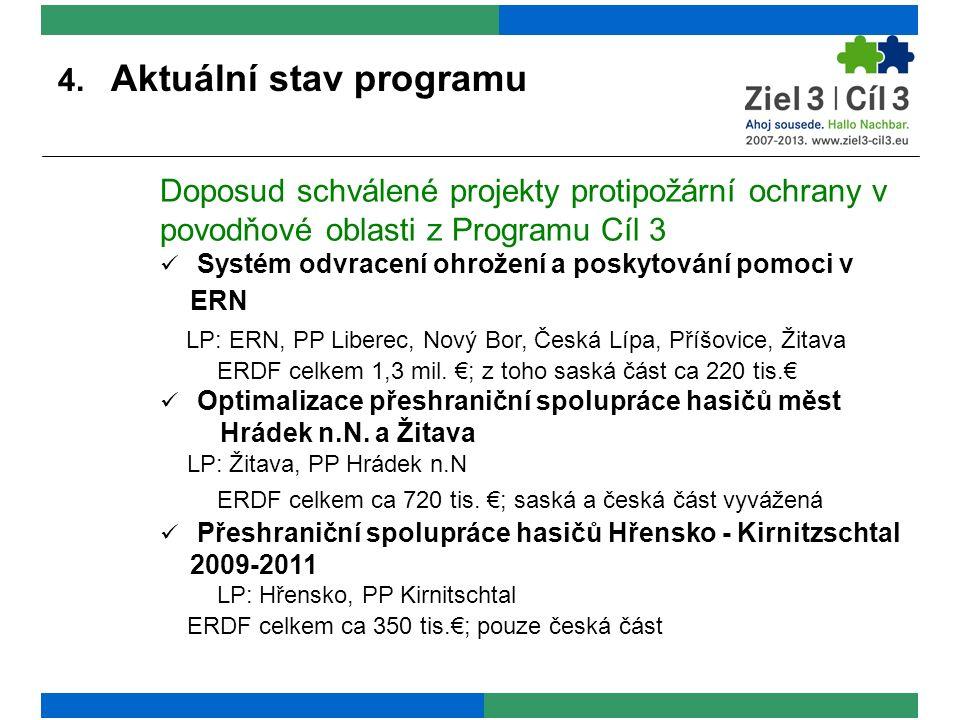 4. Aktuální stav programu Doposud schválené projekty protipožární ochrany v povodňové oblasti z Programu Cíl 3 Systém odvracení ohrožení a poskytování