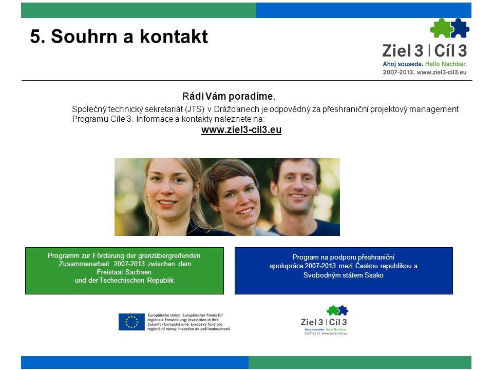 5. Souhrn a kontakt Rádi Vám poradíme. Společný technický sekretariát (JTS) v Drážďanech je odpovědný za přeshraniční projektový management Programu C