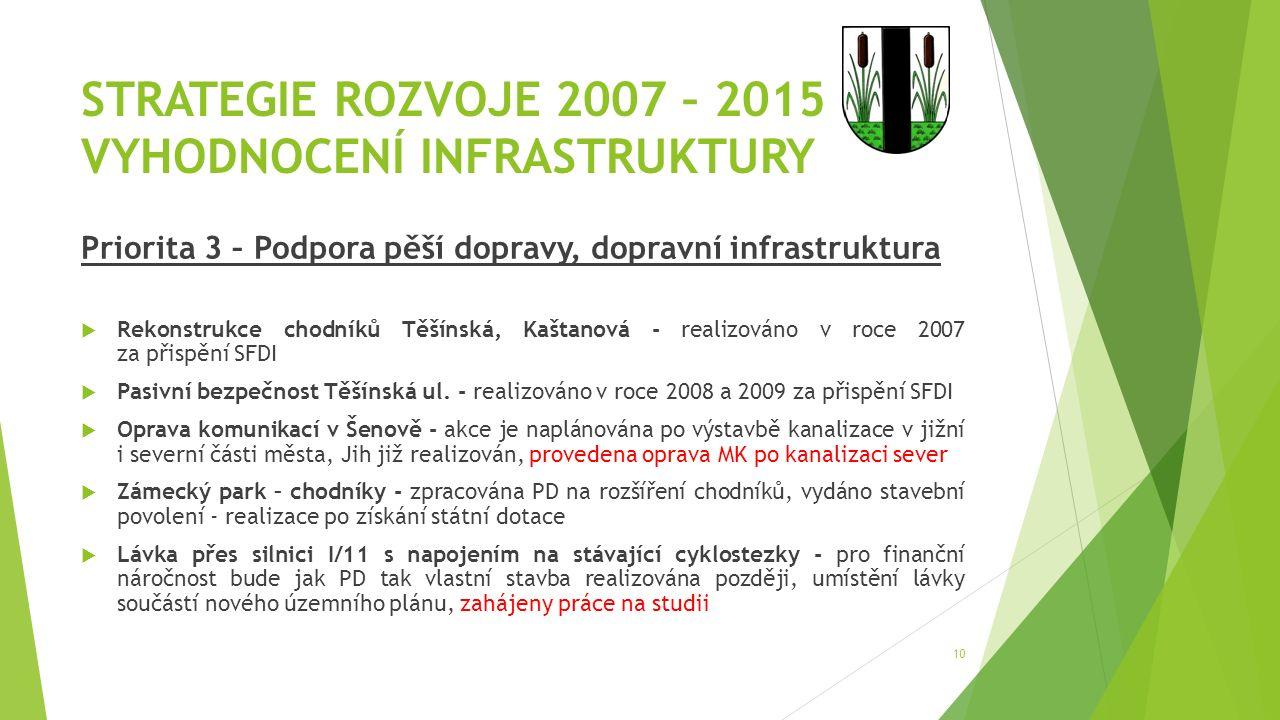 STRATEGIE ROZVOJE 2007 – 2015 VYHODNOCENÍ INFRASTRUKTURY Priorita 3 – Podpora pěší dopravy, dopravní infrastruktura  Rekonstrukce chodníků Těšínská,