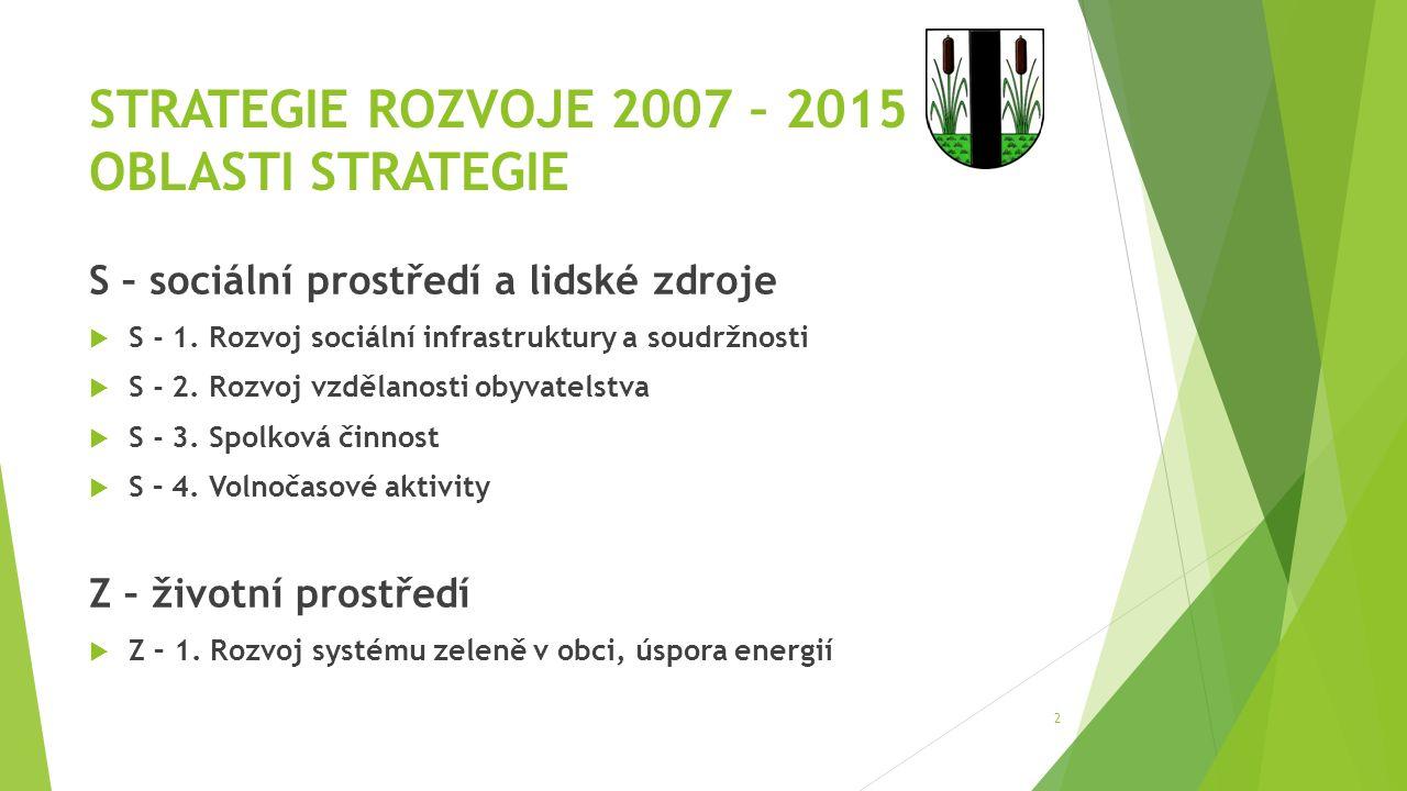 STRATEGIE ROZVOJE 2007 – 2015 OBLASTI STRATEGIE S – sociální prostředí a lidské zdroje  S - 1. Rozvoj sociální infrastruktury a soudržnosti  S - 2.
