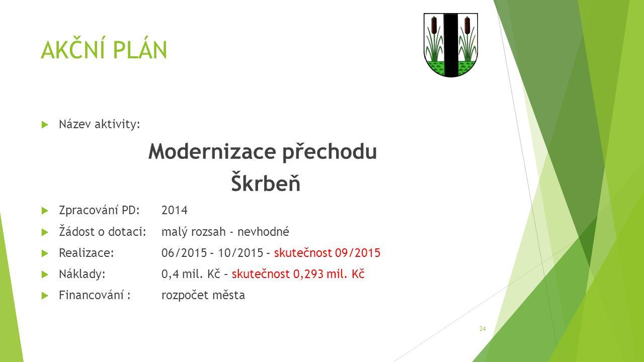 AKČNÍ PLÁN  Název aktivity: Modernizace přechodu Škrbeň  Zpracování PD:2014  Žádost o dotaci:malý rozsah - nevhodné  Realizace:06/2015 – 10/2015 –