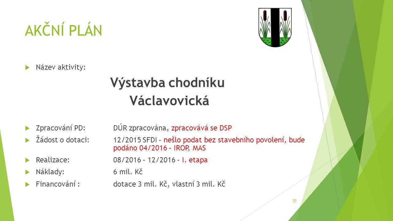 AKČNÍ PLÁN  Název aktivity: Výstavba chodníku Václavovická  Zpracování PD:DÚR zpracována, zpracovává se DSP  Žádost o dotaci:12/2015 SFDI – nešlo p
