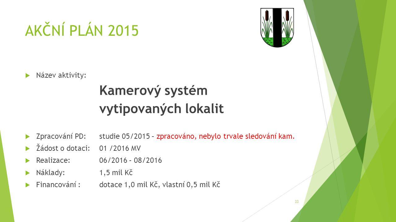 AKČNÍ PLÁN 2015  Název aktivity: Kamerový systém vytipovaných lokalit  Zpracování PD:studie 05/2015 – zpracováno, nebylo trvale sledování kam.  Žád